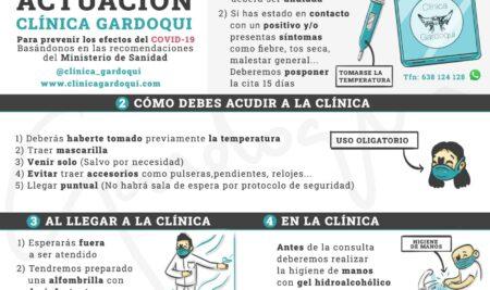 Protocolo Coronavirus en Fisioterapia