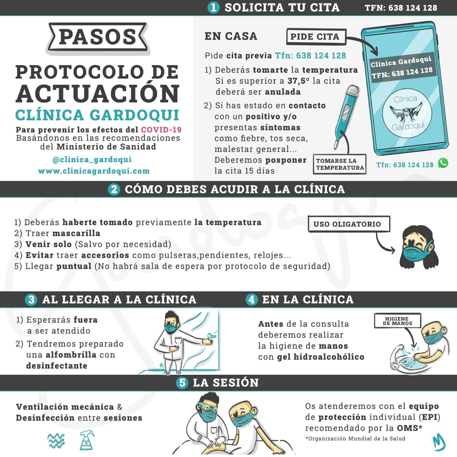 Clinica-Gardoqui-Seguridad-Covid-19-Santander-Fisioterapia-y-Osteopatia-prevencion-y-tratamiento-del-dolo